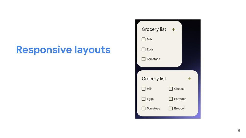 12 Responsive layouts