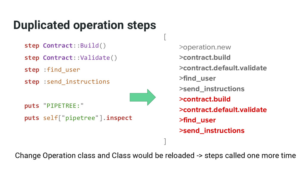 Duplicated operation steps step Contract::Build...