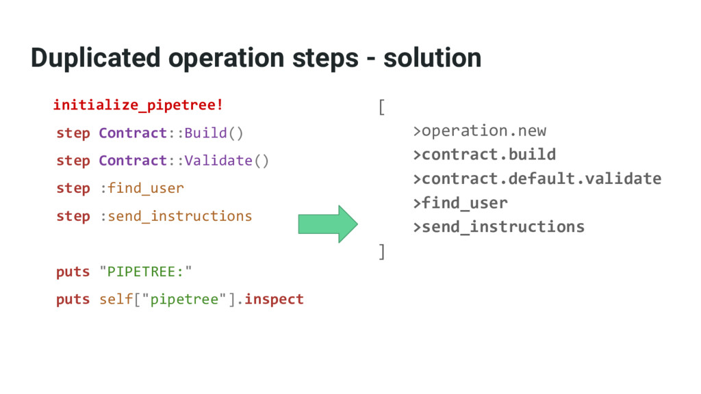 Duplicated operation steps - solution initializ...