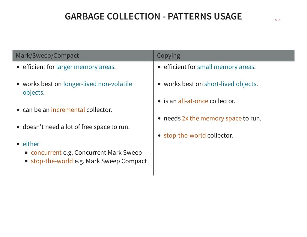 GARBAGE COLLECTION - PATTERNS USAGE Mark/Sweep/...