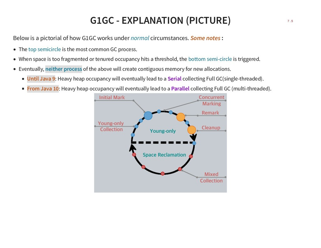 G1GC - EXPLANATION (PICTURE) Below is a pictori...