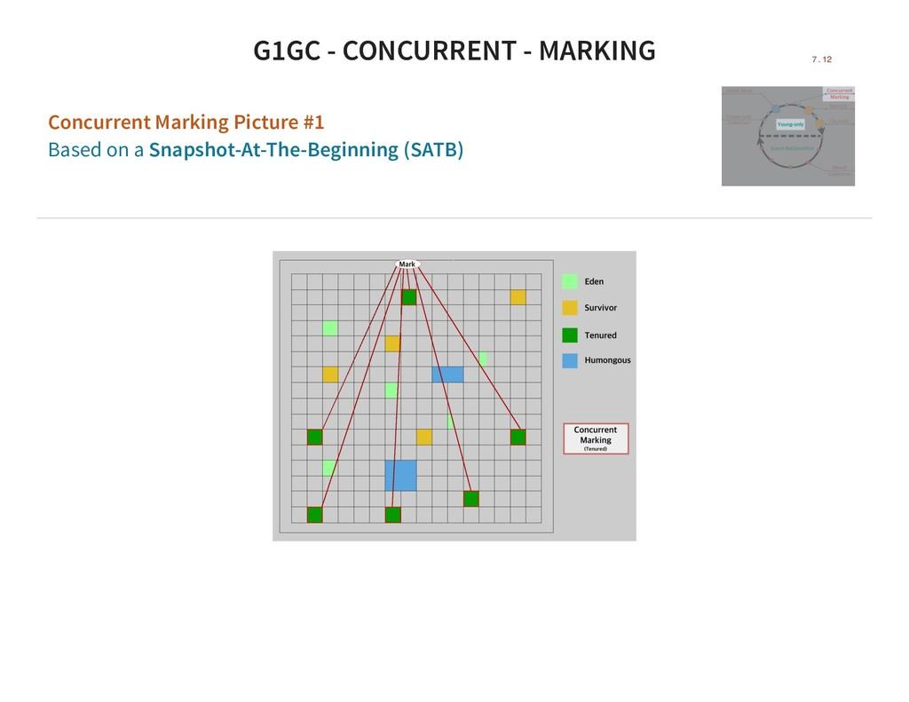 G1GC - CONCURRENT - MARKING Concurrent Marking ...