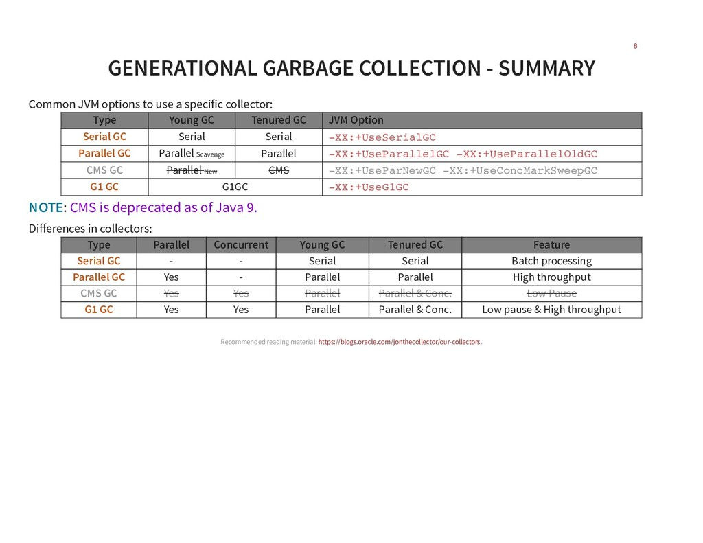 GENERATIONAL GARBAGE COLLECTION - SUMMARY Commo...
