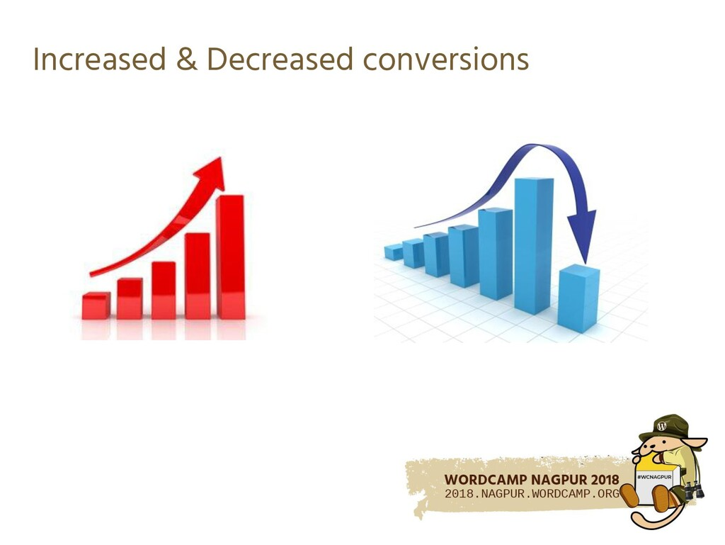 Increased & Decreased conversions