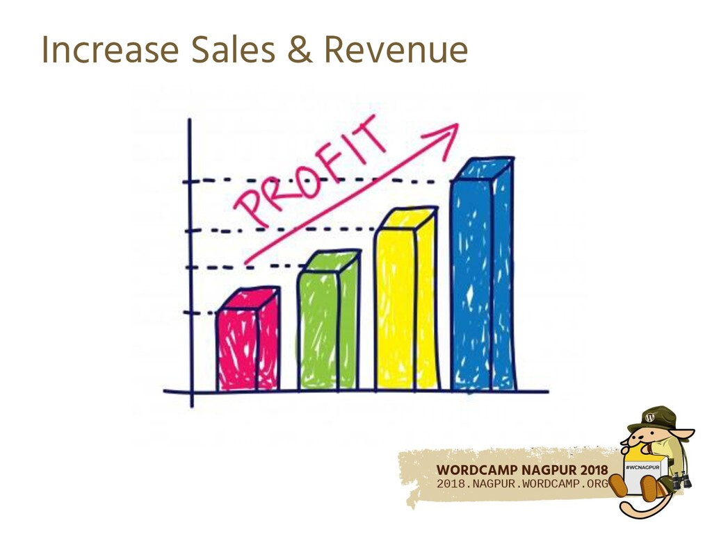 Increase Sales & Revenue