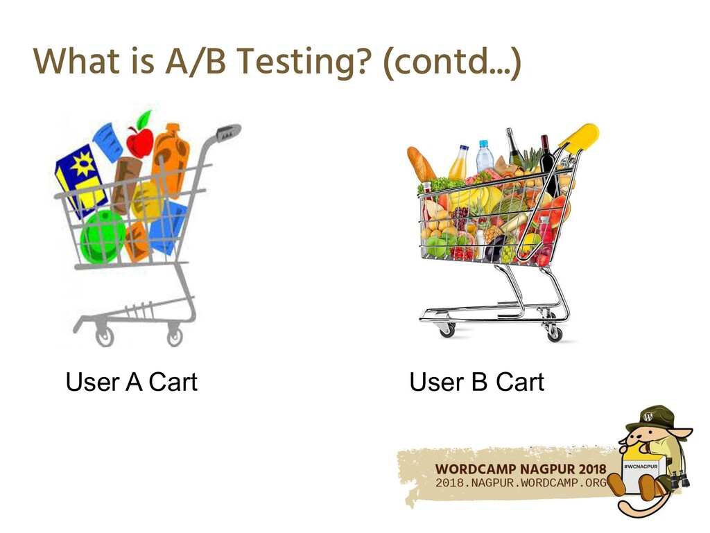 What is A/B Testing? (contd...) User A Cart Use...