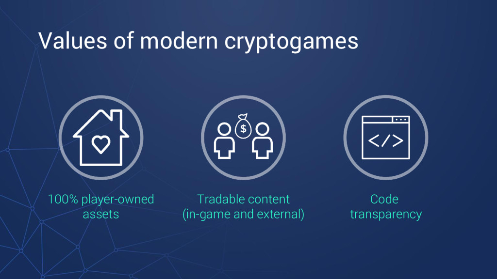 Values of modern cryptogames 100% player-owned ...