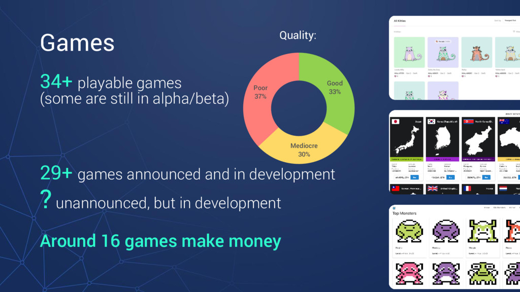 Games 34+ playable games (some are still in alp...