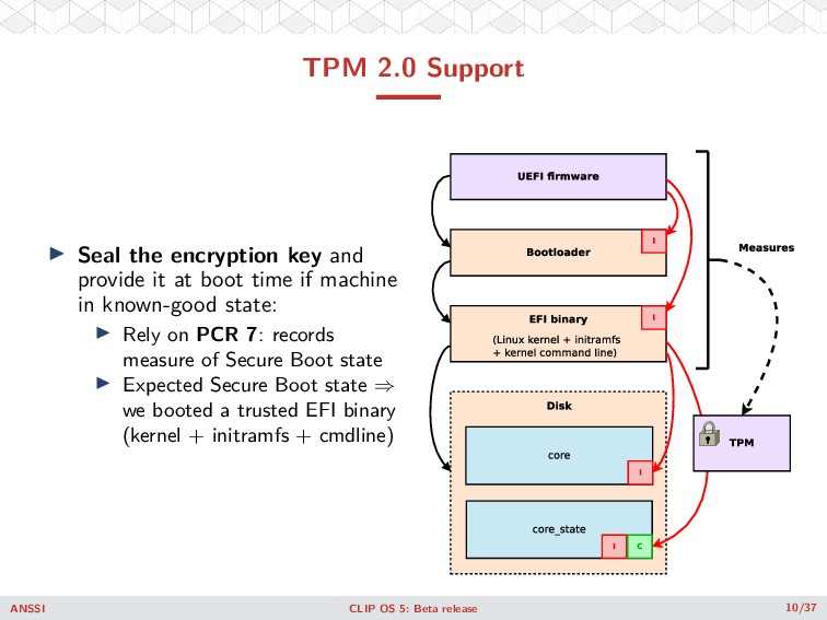 TPM 2.0 Support ◮ Seal the encryption key and p...