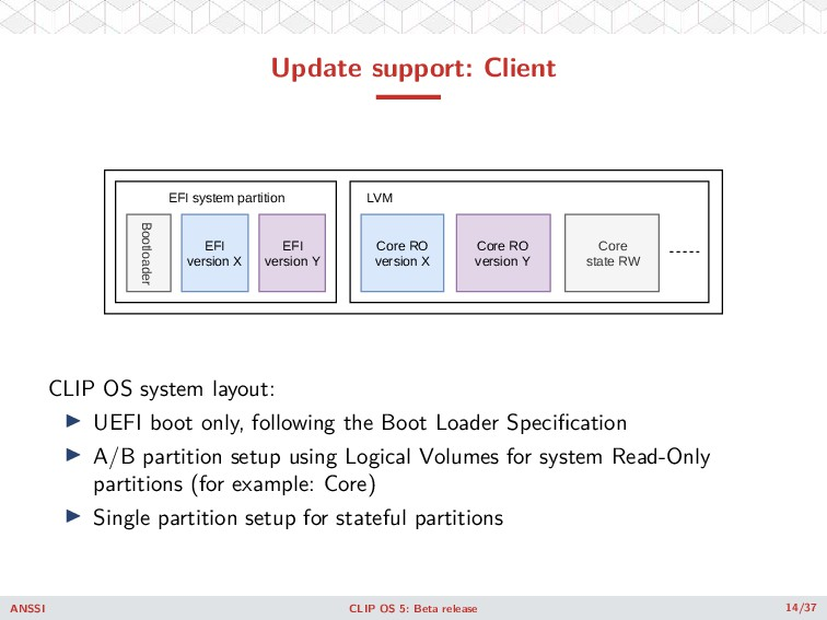 Update support: Client Bootloader EFI version X...