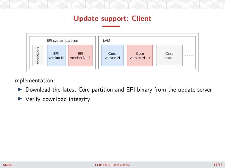Update support: Client Bootloader EFI version N...