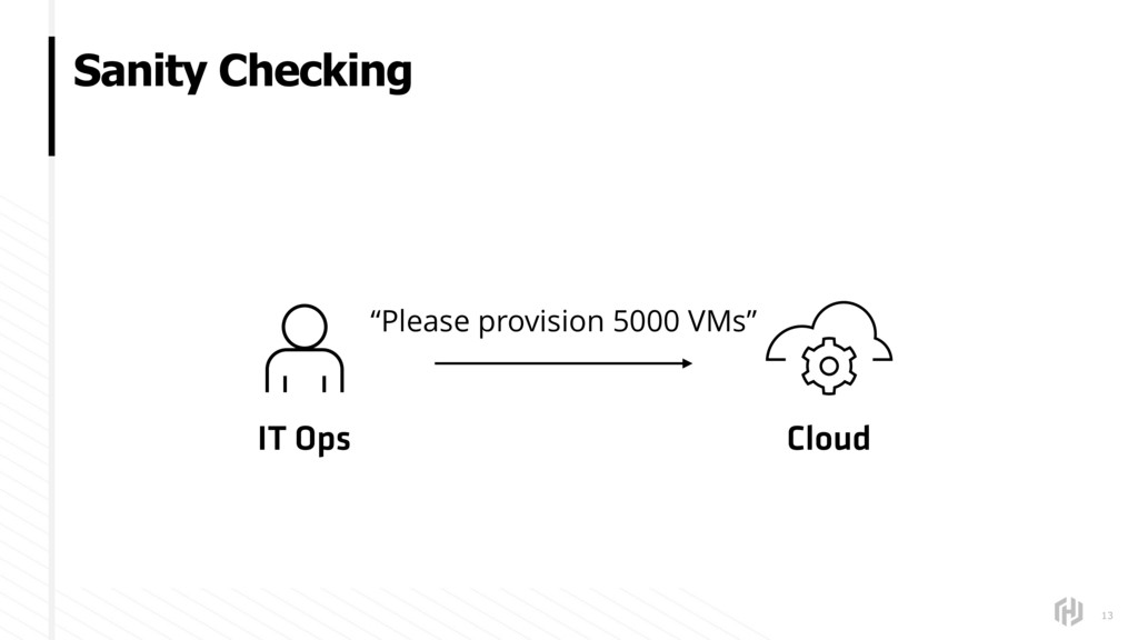 """Sanity Checking 13 IT Ops Cloud """"Please provisi..."""
