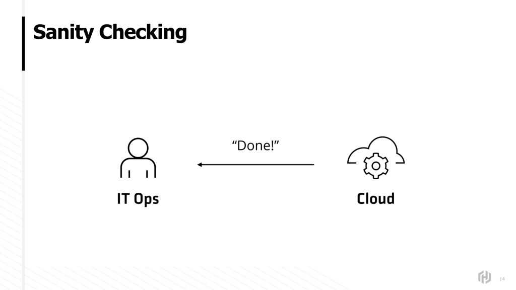 """Sanity Checking 14 IT Ops Cloud """"Done!"""""""
