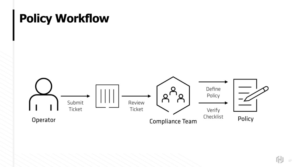 Policy Workflow 17