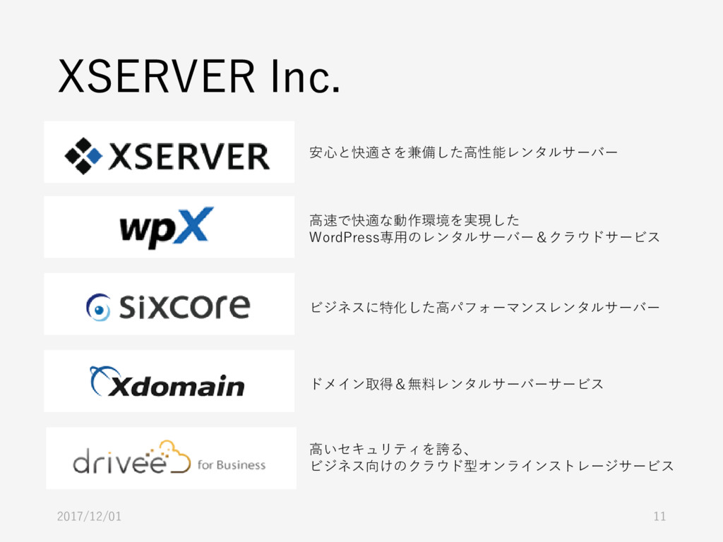 XSERVER Inc. 2017/12/01 11 安心と快適さを兼備した高性能レンタルサー...