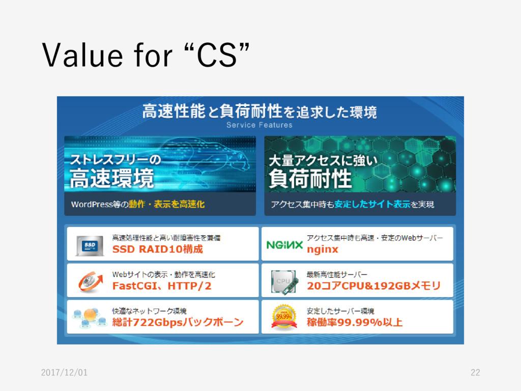"""Value for """"CS"""" 2017/12/01 22"""
