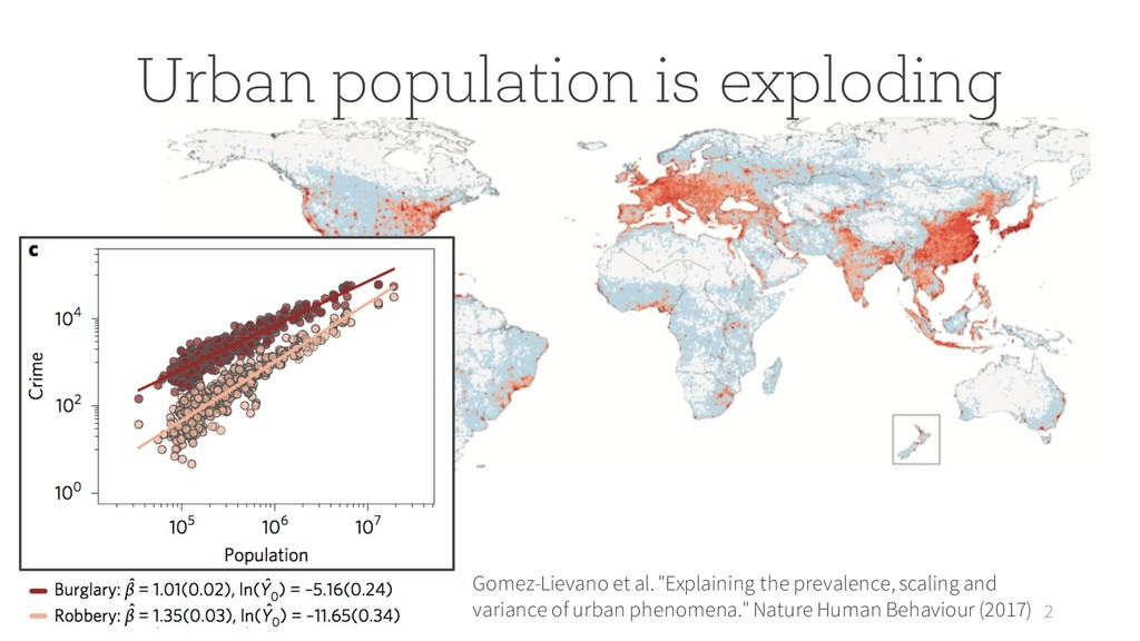 2 Urban population is exploding Gomez-Lievano e...