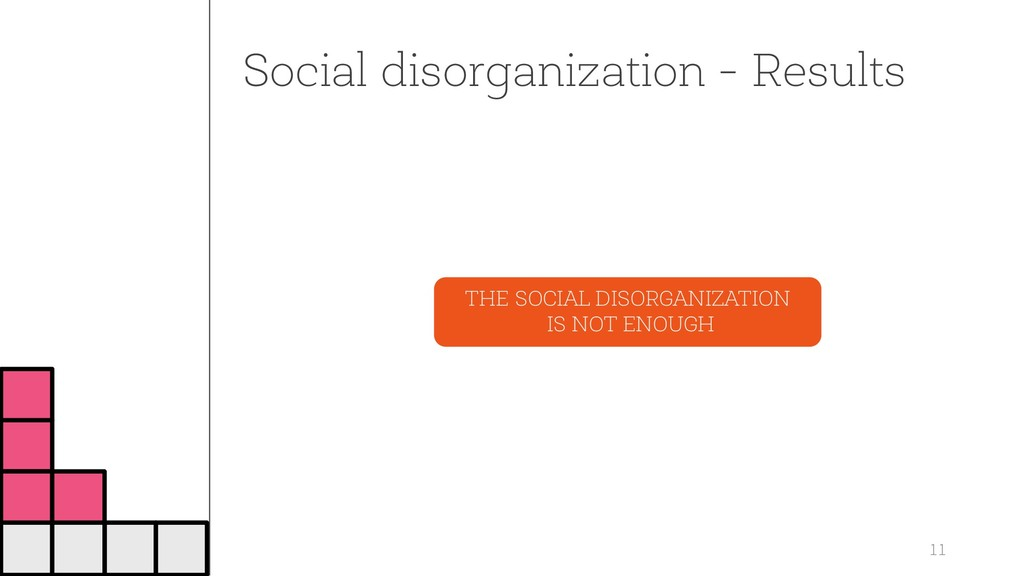 Social disorganization - Results 11 THE SOCIAL ...