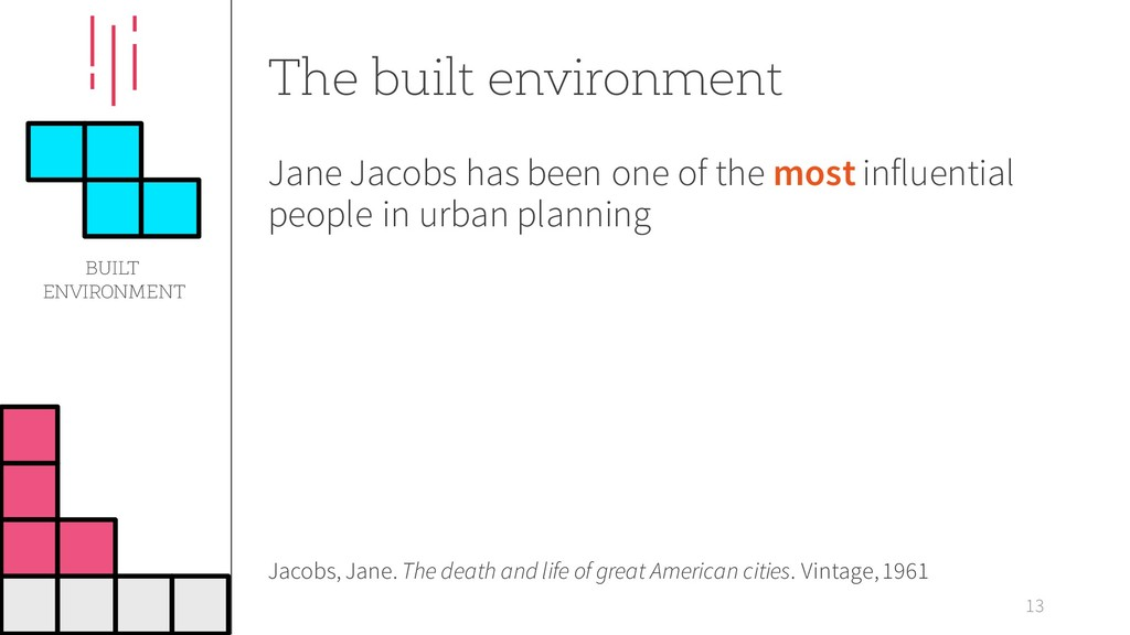 The built environment Jane Jacobs has been one ...