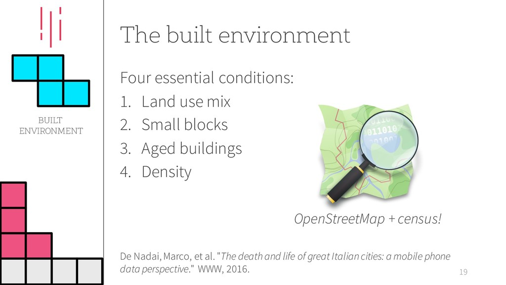 The built environment Four essential conditions...