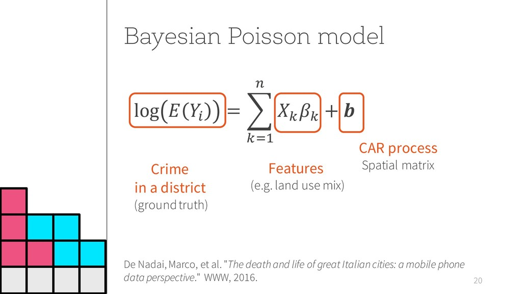 Bayesian Poisson model 20 log  & = ( * * , *-. ...