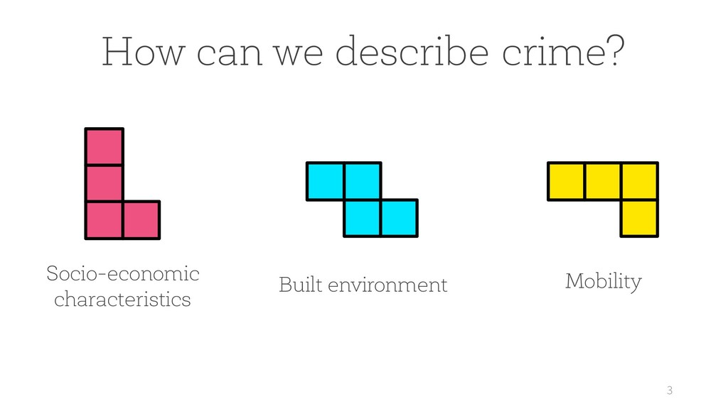 3 How can we describe crime? Socio-economic cha...
