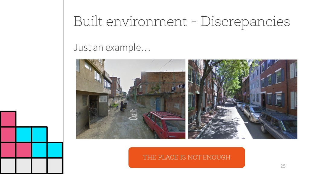 25 Built environment - Discrepancies THE PLACE ...