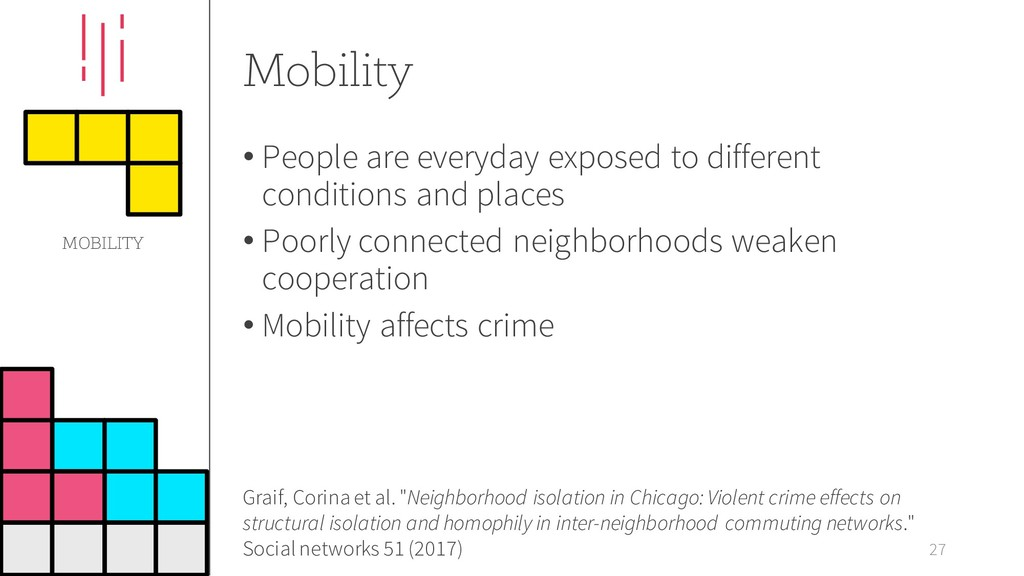"Mobility 27 Graif, Corina et al. ""Neighborhood ..."