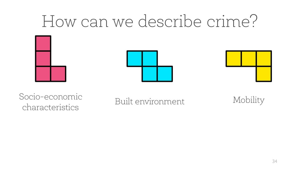 34 How can we describe crime? Socio-economic ch...