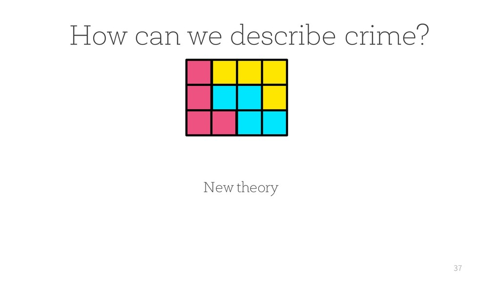 37 How can we describe crime? New theory