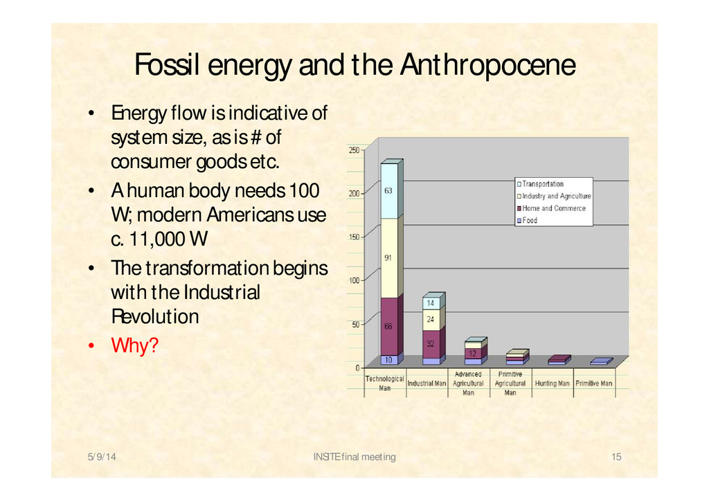 Fossil energy and the Anthropocene • Energy flo...