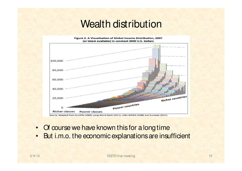 Wealth distribution 5/9/14 INSITE final meeting...