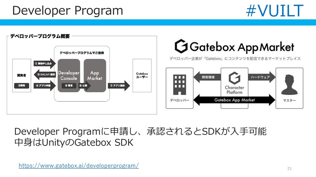 Developer Program 21 https://www.gatebox.ai/dev...
