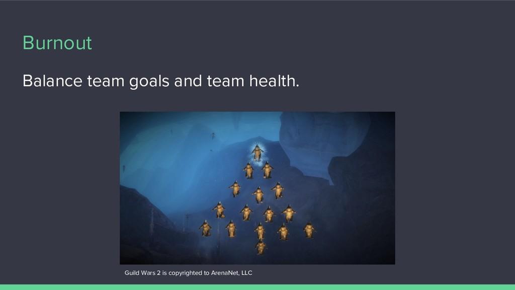 Burnout Balance team goals and team health. Gui...