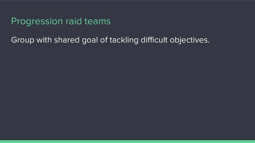 Progression raid teams Group with shared goal o...