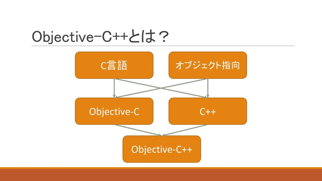 Objective-C++とは? Objective-C++ C言語 オブジェクト指向 Obj...