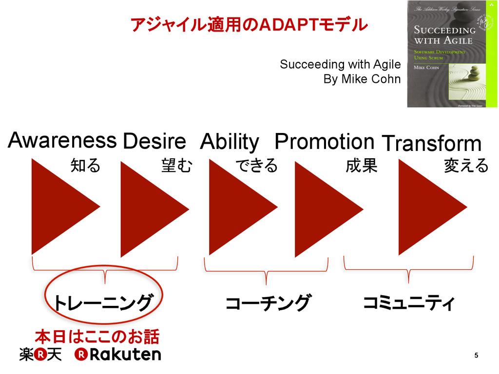 5 アジャイル適用のADAPTモデル トレーニング コーチング コミュニティ ...