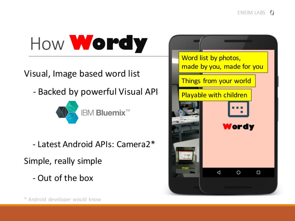 How Wordy Visual, Image based word list - Backe...