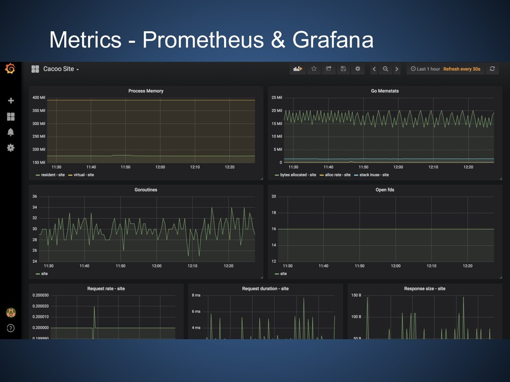 Metrics - Prometheus & Grafana