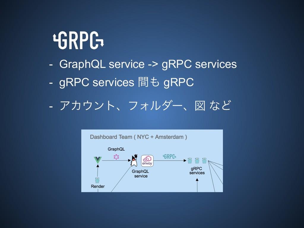 - GraphQL service -> gRPC services - gRPC servi...