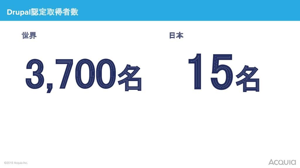 ©2019 Acquia Inc. 認定取得者数 15名 日本 3,700名 世界