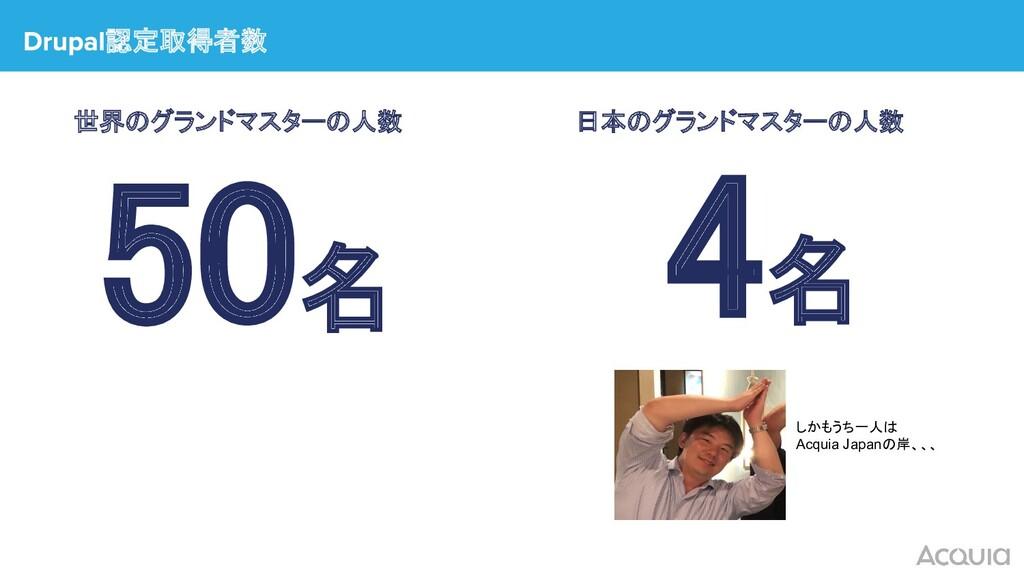 4名 日本のグランドマスターの人数 50名 世界のグランドマスターの人数 しかもうち一...