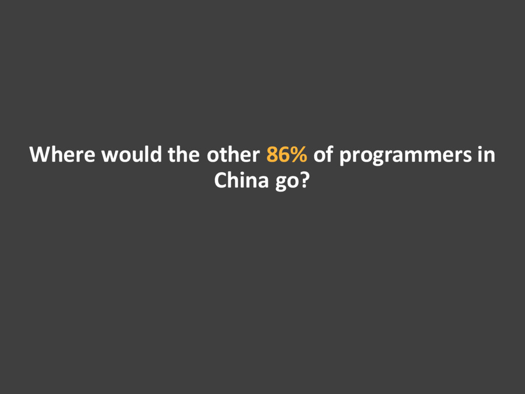 Where would the other 86% of programmers in Chi...
