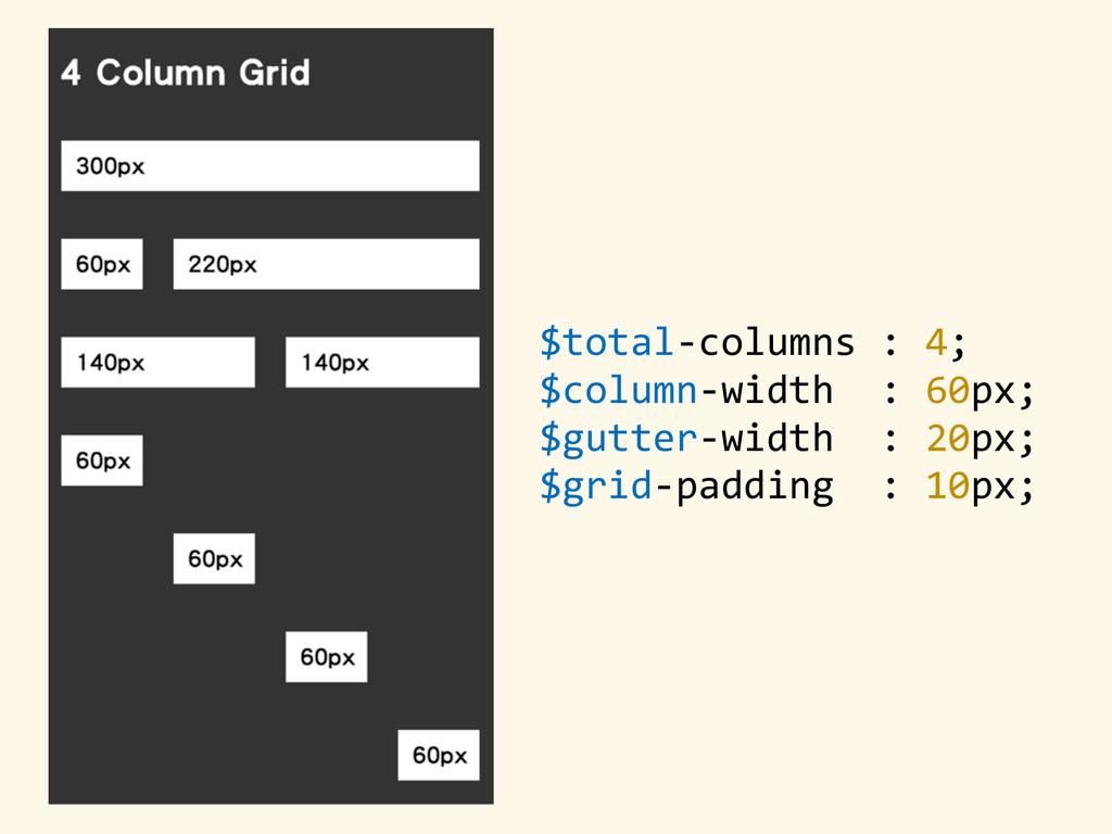 $total-‐columns : 4;  $column-‐width...