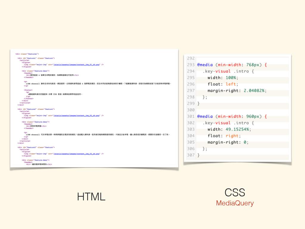 HTML CSS MediaQuery