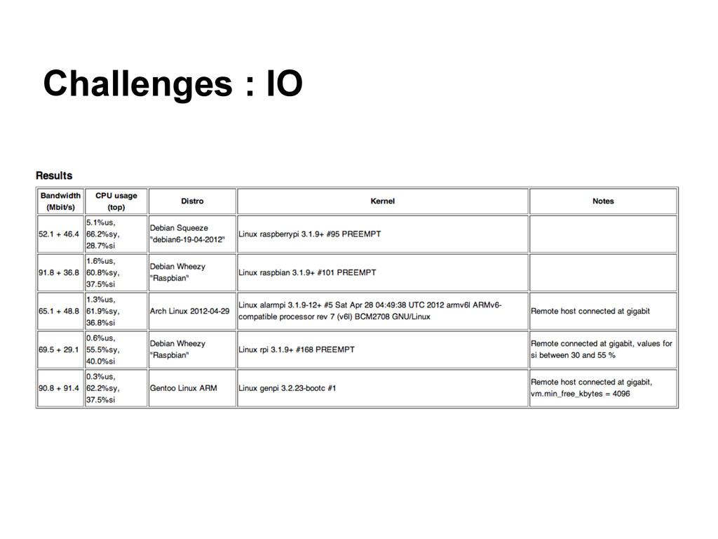 Challenges : IO