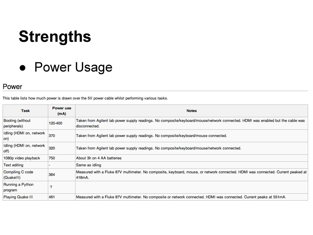 Strengths ● Power Usage