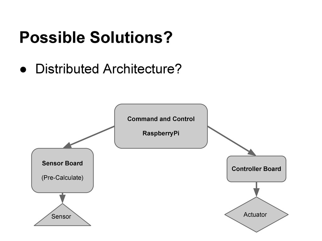 Possible Solutions? ● Distributed Architecture?...