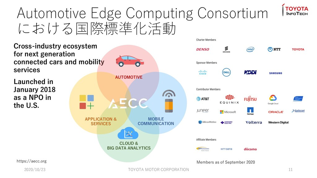 Cross-industry ecosystem for next generation co...