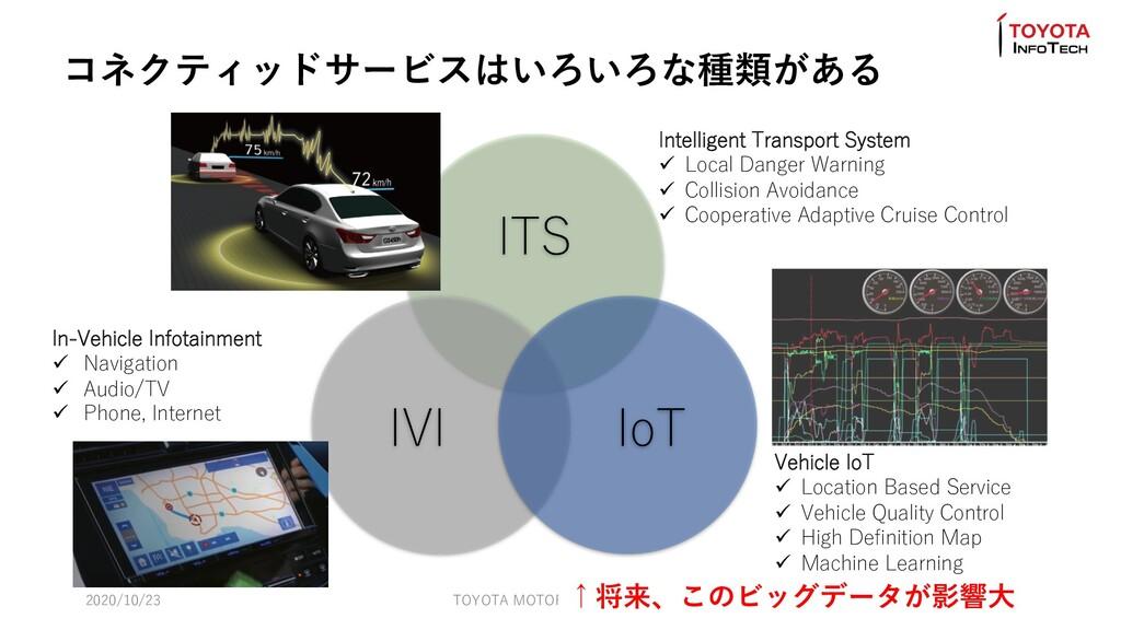 コネクティッドサービスはいろいろな種類がある ITS Intelligent Transpor...